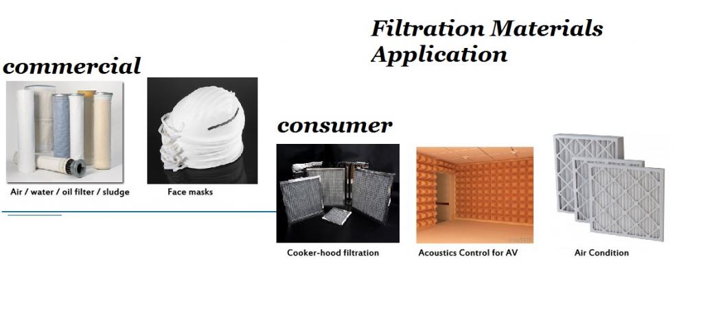 filter-media-synthetic-medium-02